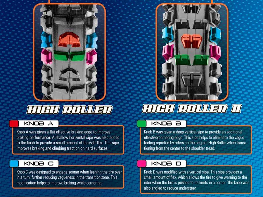 Maxxis High Roller 2, BLISTER