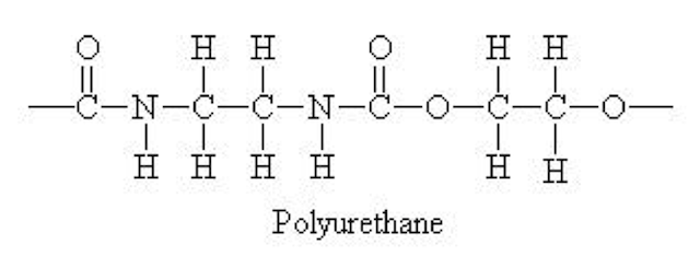 Polyurethane chart, Blister Gear Review