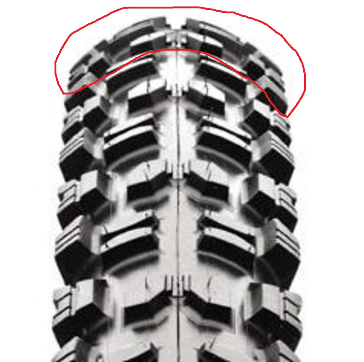 DHR Profile, Blister Gear Review