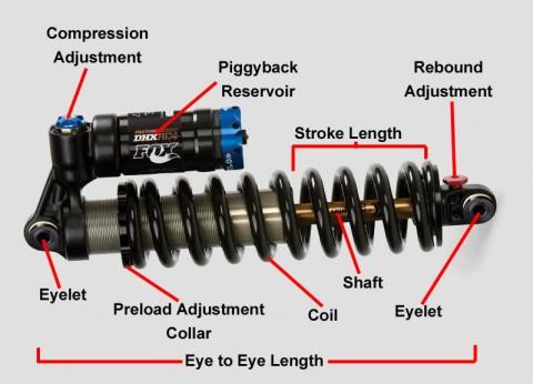 Suspension, Rear Shock Diagram - Coil copy