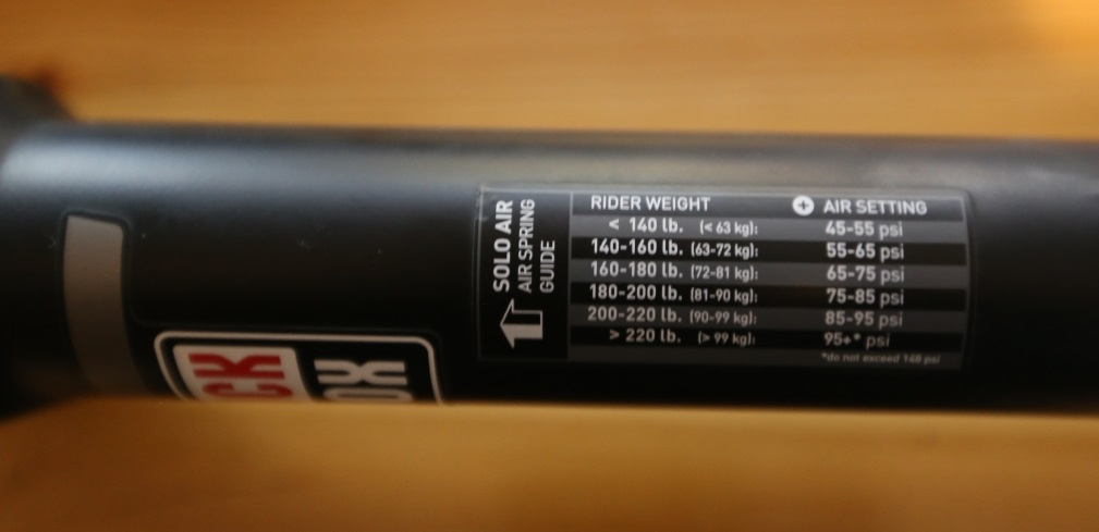 Kevin Bazar reviews the SRAM Pike RTC3 150mm, Blister Gear Review