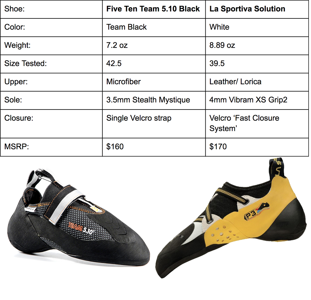Jamie Rushford compares the Five Ten Team 5.10 Black vs. La Sportiva Solution for Blister Gear Review