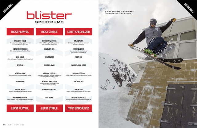 Jonathan Ellsworth Blister Buyer's Guide