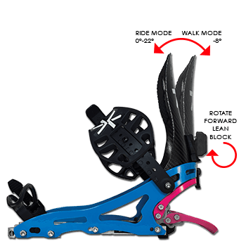 Andrew Forward reviews the Karakoram Prime Carbon Splitboard binding for Blister Gear Review.