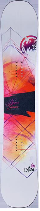 Christina Bruno reviews the Never Summer Aura for Blister Gear Review.