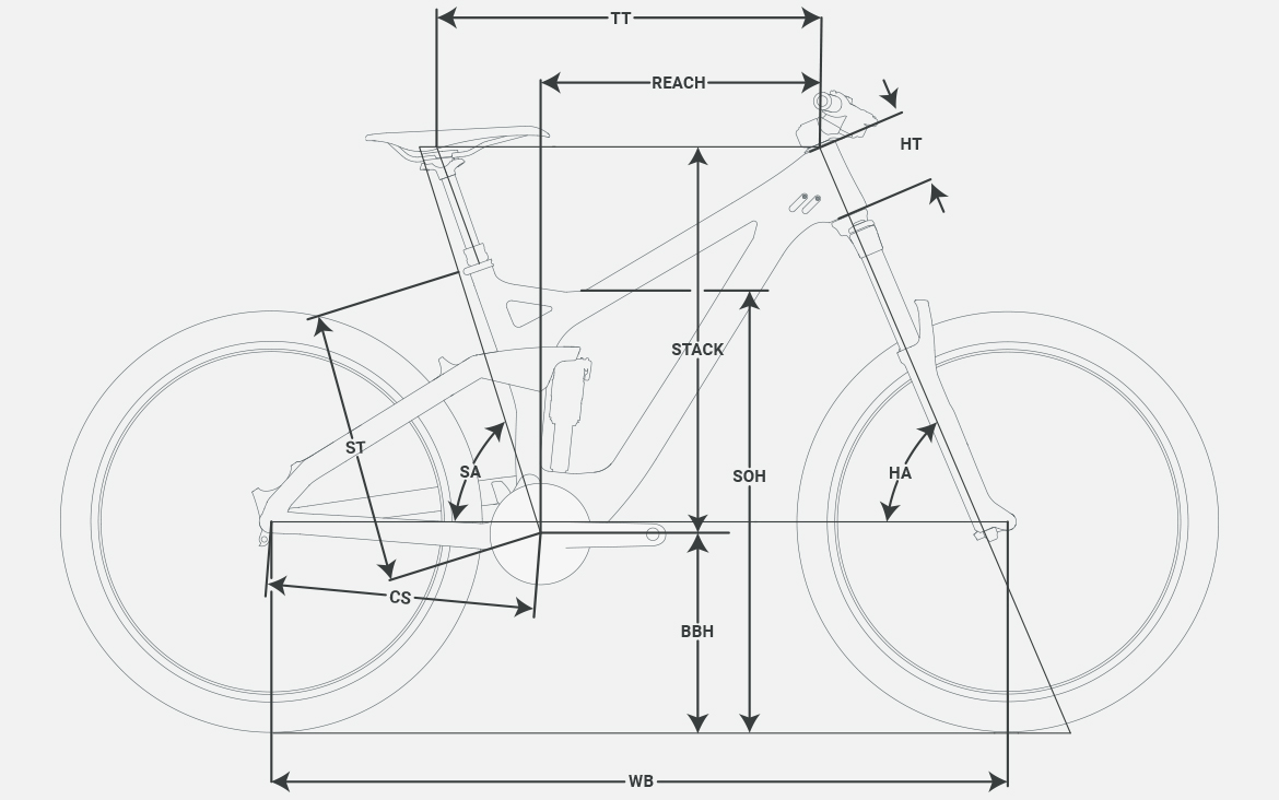 Blister Gear Review's Bike Fit and Geometry Guide