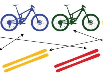 Bikes vs. Skis, Part 1 (Ep.21)