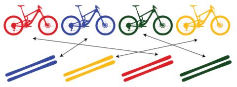 Bikes vs. Skis slider - GEAR:30