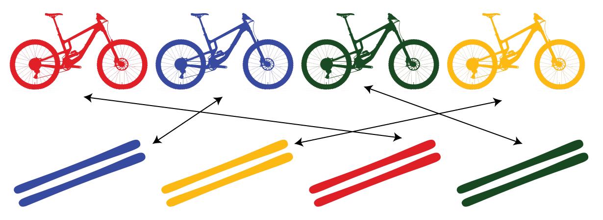 Bike Companies vs. Ski Companies on the GEAR:30 blister podcast
