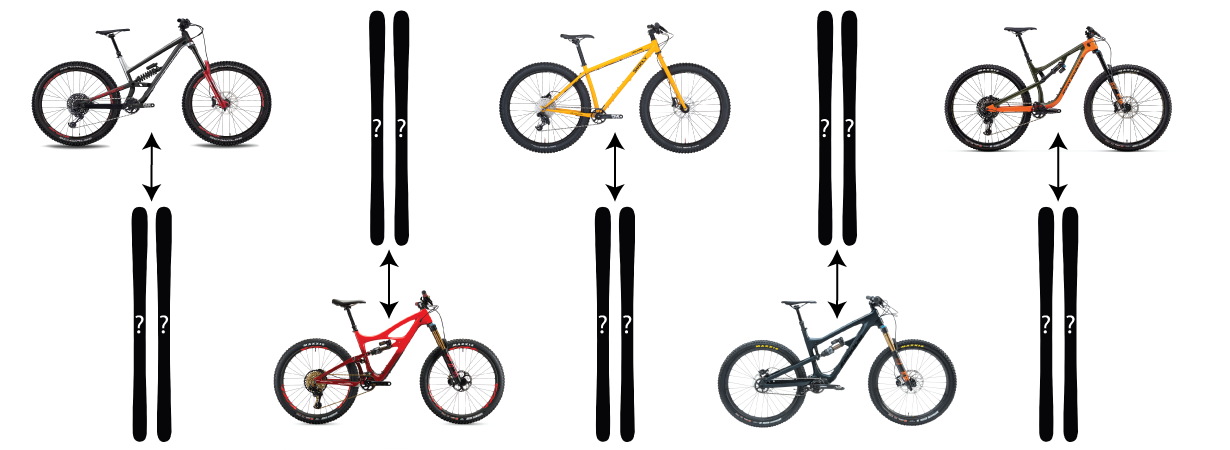Bikes vs. Skis, Part on the GEAR:30 podcast