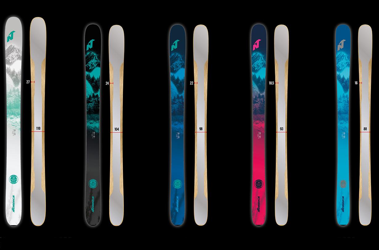 Nordica Announces New 2020-2021 Santa Ana Skis; BLISTER