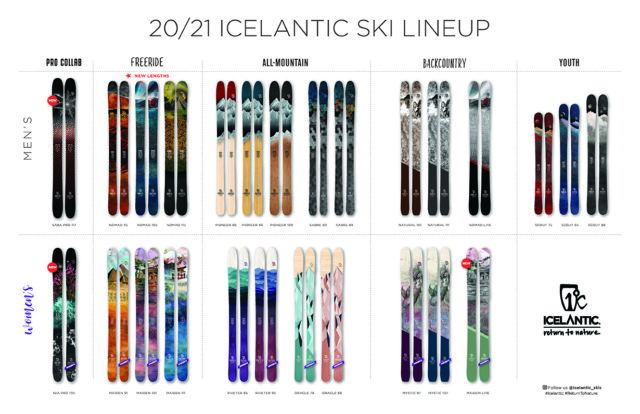 Win any 20/21 Icelantic Ski; Blister Gear Giveaway