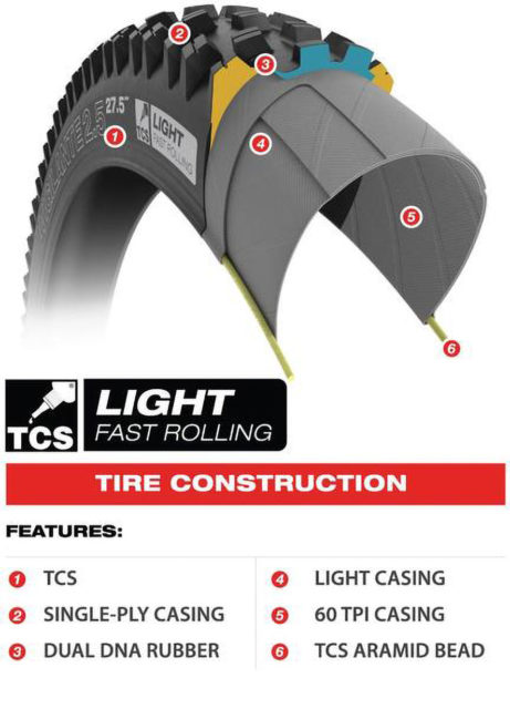 Mtn Biking 201: A Guide to Tire Casings & Rubber Compounds, BLISTER