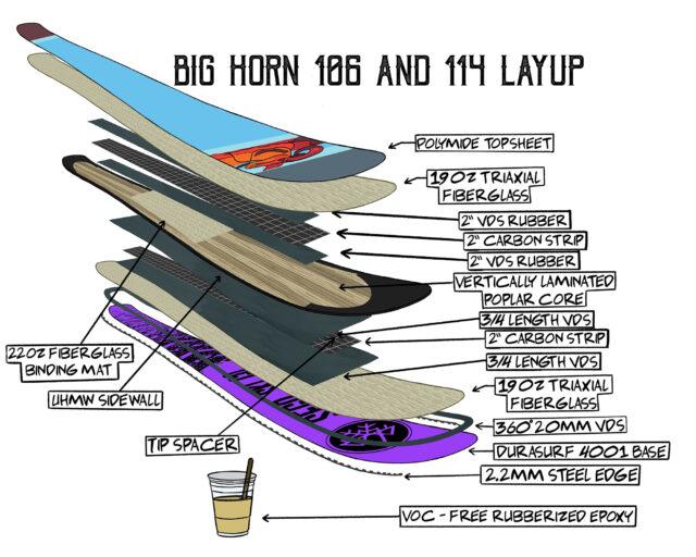 Dylan Wood & Luke Koppa review the Sego Big Horn 106 for Blister