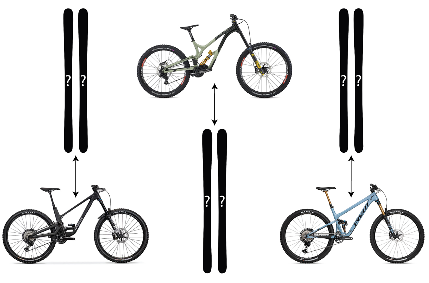 Which ski brand is most similar to Transition? Guerrilla Gravity? Specialized? Which bike company is most like K2? ON3P? Moment? We answer all of these questions and more in Part 2 of Bikes vs. Skis. Check it out, and tell us your answers to these questions in the comments section.